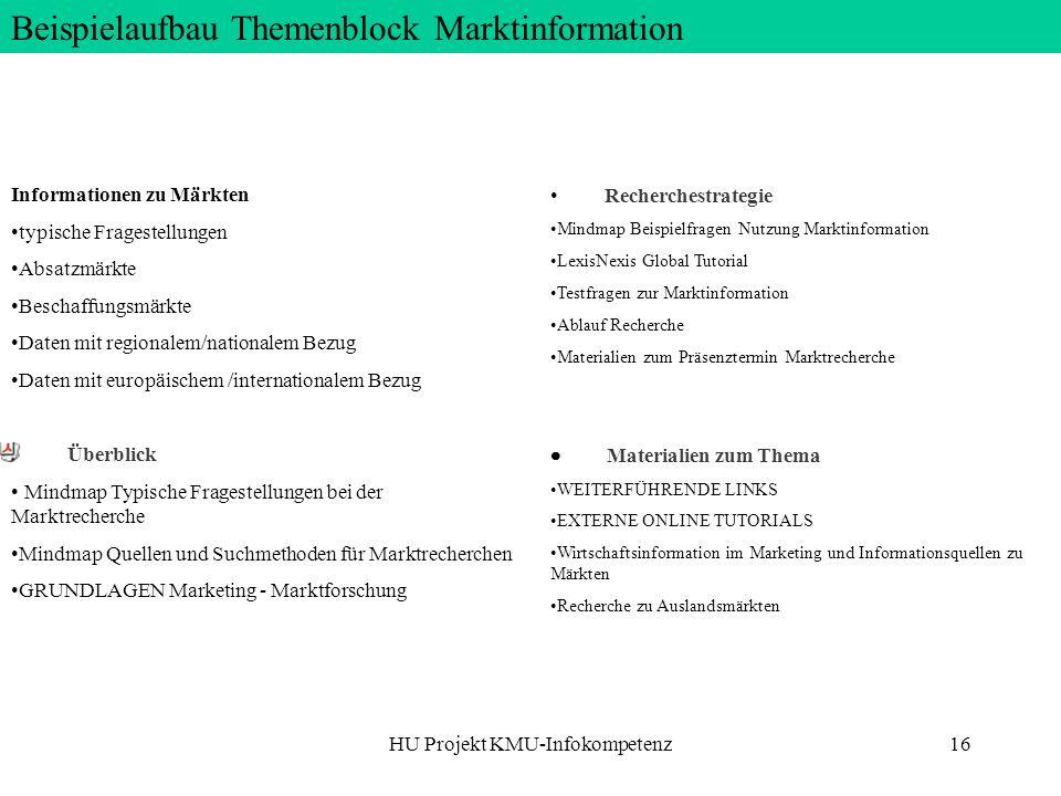 HU Projekt KMU-Infokompetenz16 Informationen zu Märkten typische Fragestellungen Absatzmärkte Beschaffungsmärkte Daten mit regionalem/nationalem Bezug
