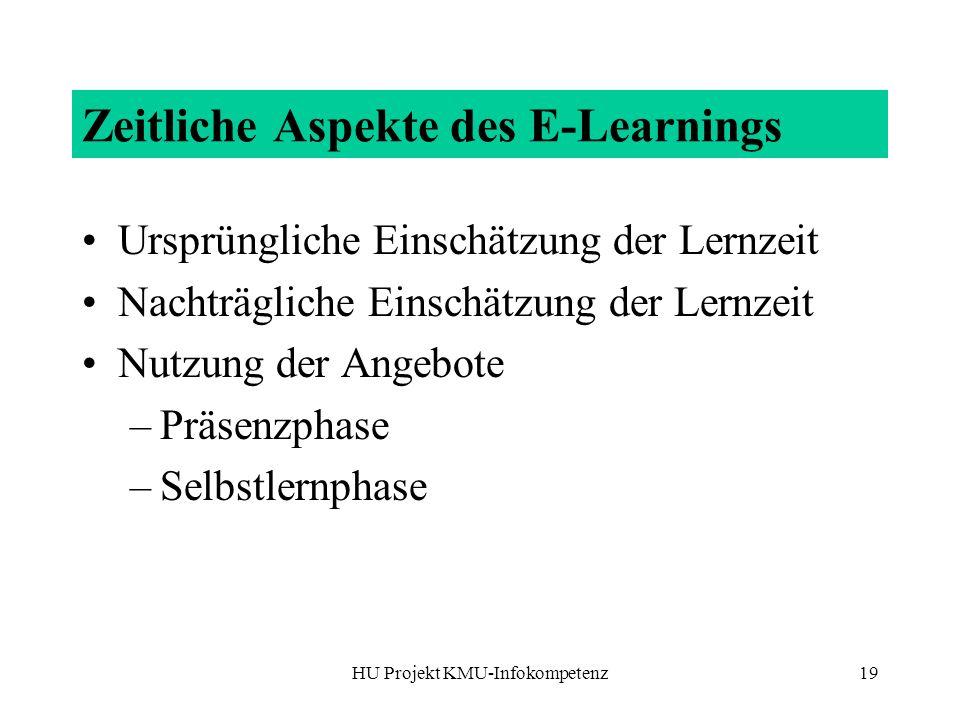 HU Projekt KMU-Infokompetenz19 Zeitliche Aspekte des E-Learnings Ursprüngliche Einschätzung der Lernzeit Nachträgliche Einschätzung der Lernzeit Nutzung der Angebote –Präsenzphase –Selbstlernphase