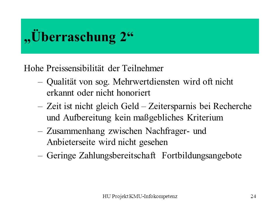 HU Projekt KMU-Infokompetenz24 Überraschung 2 Hohe Preissensibilität der Teilnehmer –Qualität von sog.