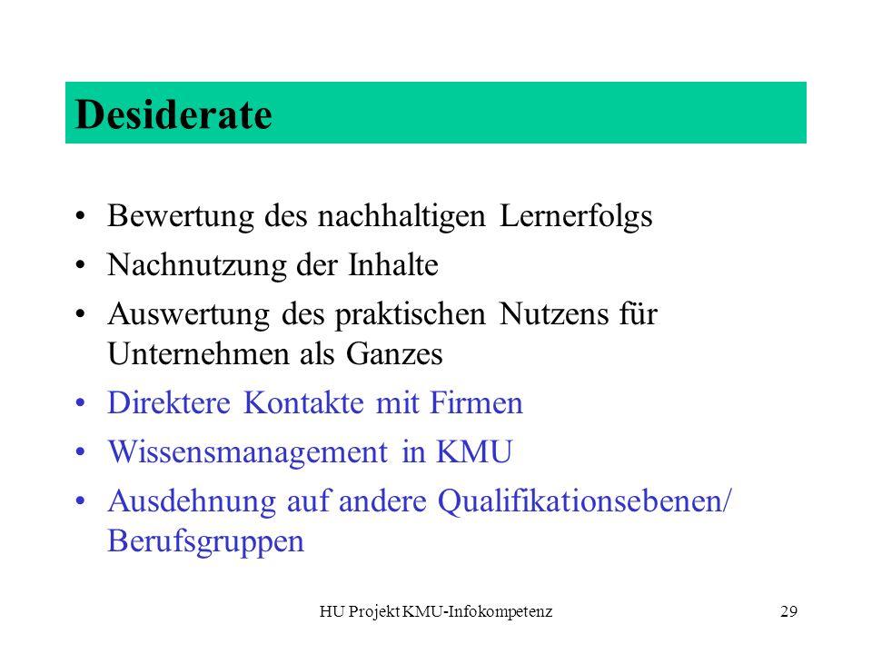 HU Projekt KMU-Infokompetenz29 Desiderate Bewertung des nachhaltigen Lernerfolgs Nachnutzung der Inhalte Auswertung des praktischen Nutzens für Untern