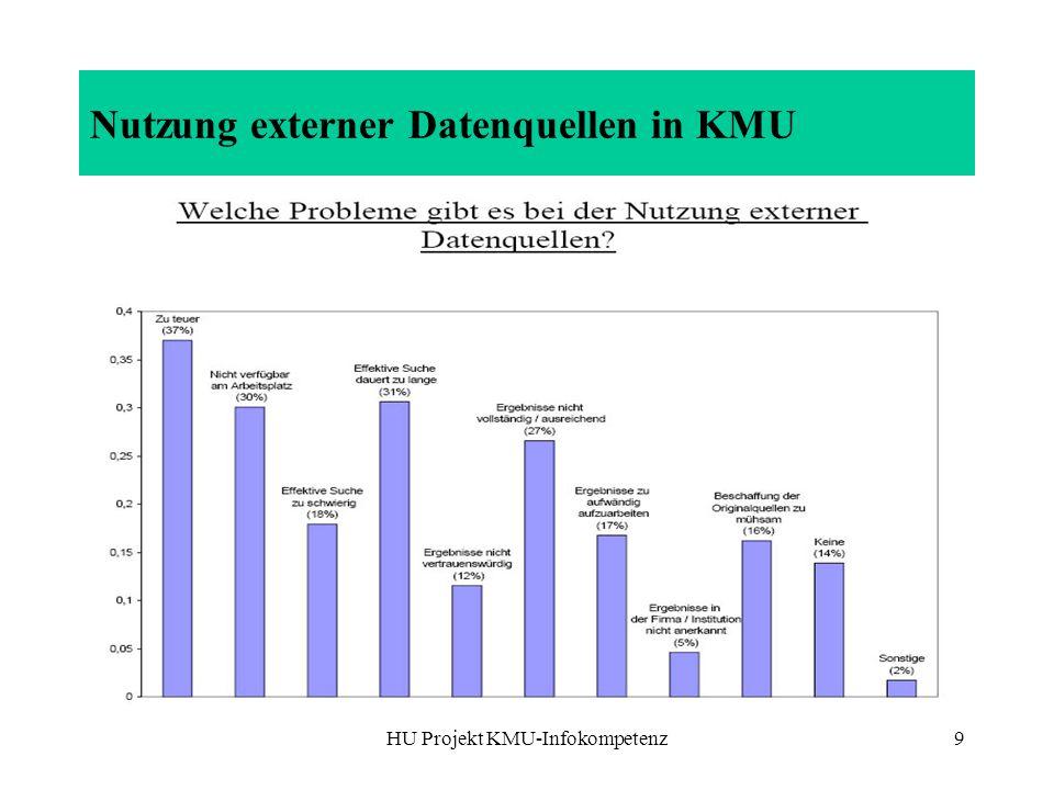 HU Projekt KMU-Infokompetenz9 Nutzung externer Datenquellen in KMU