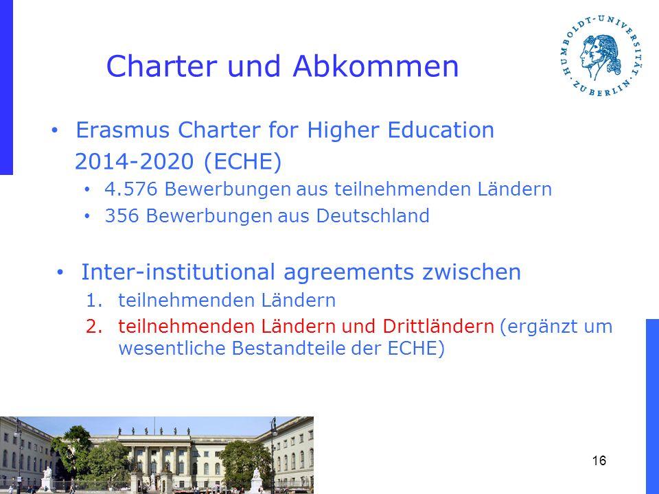 Charter und Abkommen Erasmus Charter for Higher Education 2014-2020 (ECHE) 4.576 Bewerbungen aus teilnehmenden Ländern 356 Bewerbungen aus Deutschland
