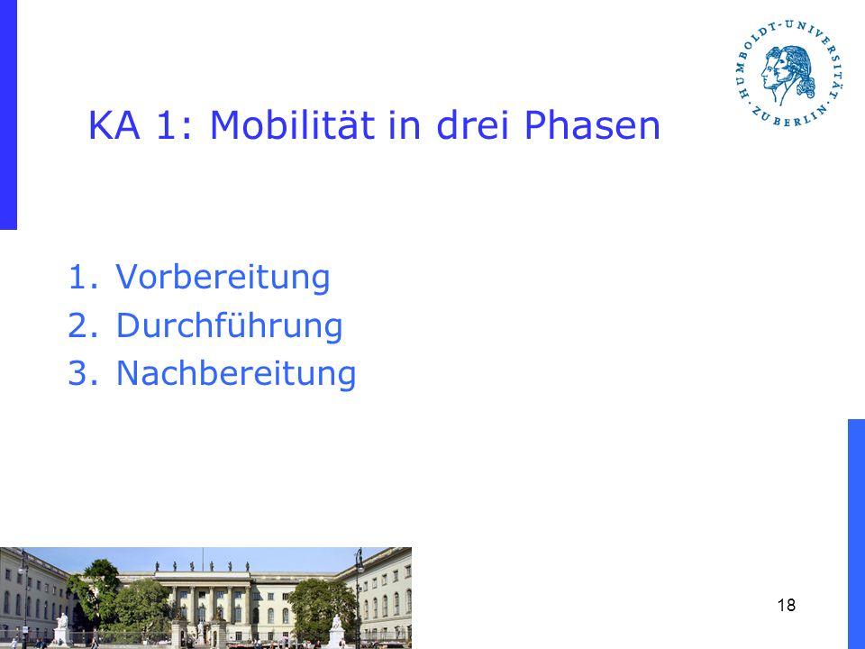 KA 1: Mobilität in drei Phasen 1.Vorbereitung 2.Durchführung 3.Nachbereitung 18