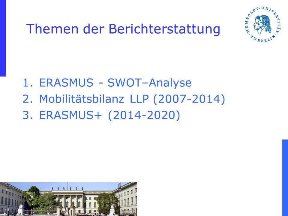 Themen der Berichterstattung 1.ERASMUS - SWOT–Analyse 2.Mobilitätsbilanz LLP (2007-2014) 3.ERASMUS+ (2014-2020)