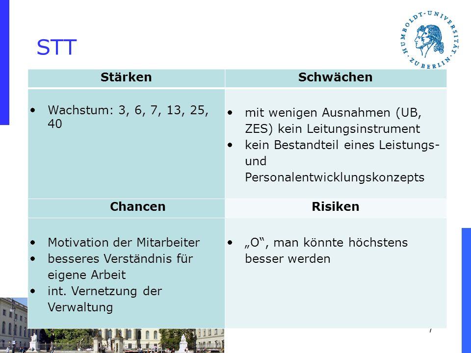 STT 7 StärkenSchwächen Wachstum: 3, 6, 7, 13, 25, 40 mit wenigen Ausnahmen (UB, ZES) kein Leitungsinstrument kein Bestandteil eines Leistungs- und Per
