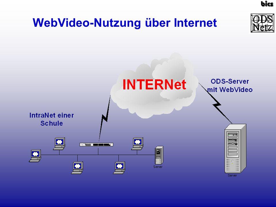 Eintragung eines Datensatzes – Teil2 (PHP-Script) // Ein Ausschnitt aus dem verarbeitenden Script adduser.php3 <?PHP print ; // ------------ Eine Verbindung zur Datenbank aufbauen ---------------------------------------------- MYSQL_CONNECT($hostname, $username, $password) OR DIE( Keine Verbindung zum Datenbankserver möglich ); MYSQL_SELECT_DB($dbname) OR DIE( $dbname kann nicht ausgewählt werden ); // ------------ Eine SQL-Anweisung absetzen $query = INSERT INTO kunden VALUES( , $kuname , $kuvorna , $kustras , $kuplz , $kuort , $kutel , $kugebdat , $kusex , $kumerk ) ; $result = MYSQL_QUERY($query); if ( $result ) { print Der Kunde $kuvorna $kuname wurde erfolgreich in die Kundendatei aufgenommen.