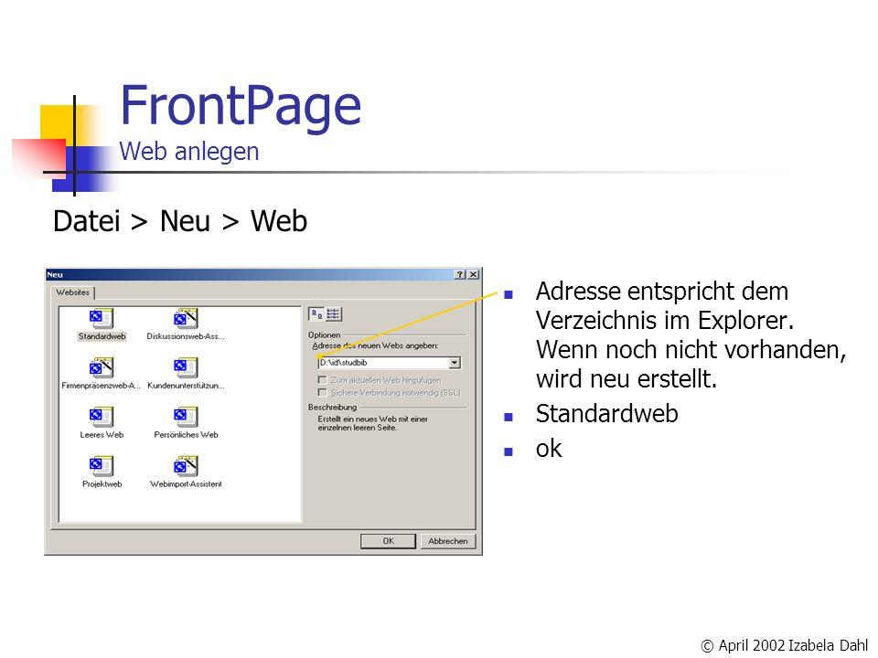 © April 2002 Izabela Dahl FrontPage Web anlegen Adresse entspricht dem Verzeichnis im Explorer. Wenn noch nicht vorhanden, wird neu erstellt. Standard