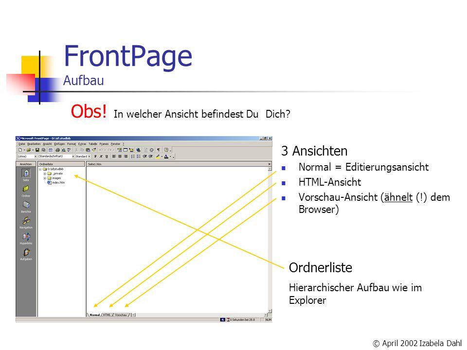 © April 2002 Izabela Dahl FrontPage Aufbau 3 Ansichten Normal = Editierungsansicht HTML-Ansicht Vorschau-Ansicht (ähnelt (!) dem Browser) Ordnerliste Hierarchischer Aufbau wie im Explorer Obs.