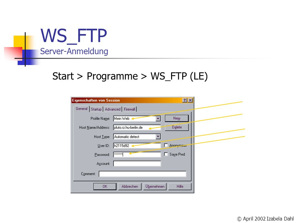 © April 2002 Izabela Dahl WS_FTP Server-Anmeldung Start > Programme > WS_FTP (LE)