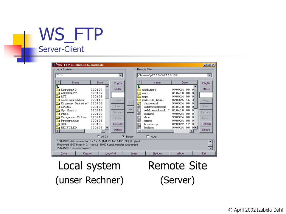 © April 2002 Izabela Dahl WS_FTP Server-Client Local system (unser Rechner) Remote Site (Server)