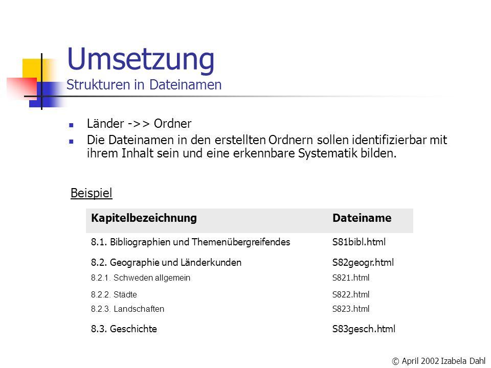 © April 2002 Izabela Dahl Umsetzung Strukturen in Dateinamen Länder ->> Ordner Die Dateinamen in den erstellten Ordnern sollen identifizierbar mit ihrem Inhalt sein und eine erkennbare Systematik bilden.