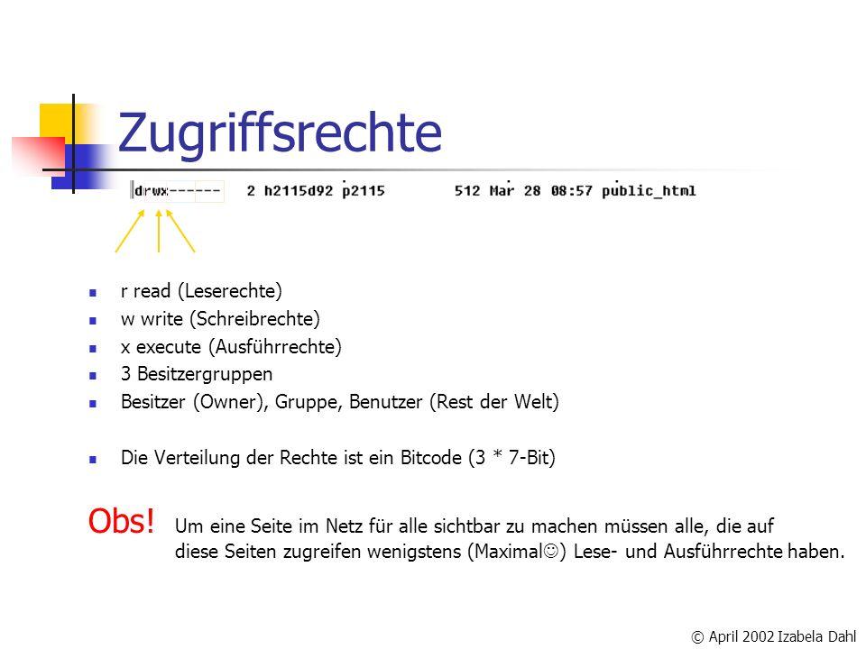 © April 2002 Izabela Dahl Zugriffsrechte r read (Leserechte) w write (Schreibrechte) x execute (Ausführrechte) 3 Besitzergruppen Besitzer (Owner), Gru