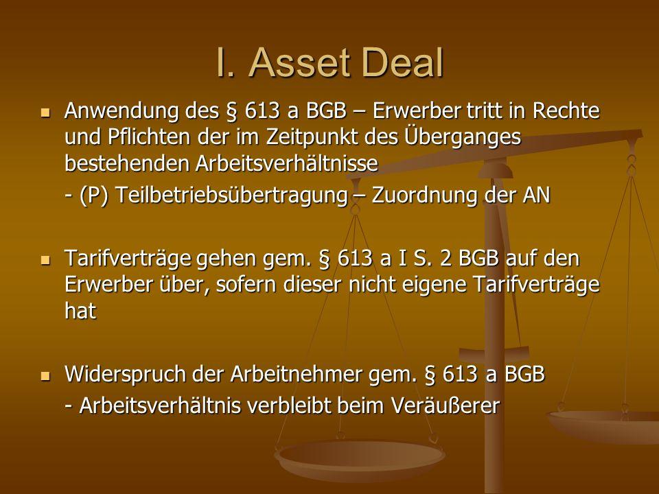 I. Asset Deal Anwendung des § 613 a BGB – Erwerber tritt in Rechte und Pflichten der im Zeitpunkt des Überganges bestehenden Arbeitsverhältnisse Anwen