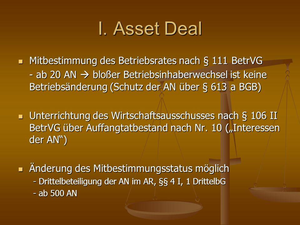 I. Asset Deal Mitbestimmung des Betriebsrates nach § 111 BetrVG Mitbestimmung des Betriebsrates nach § 111 BetrVG - ab 20 AN bloßer Betriebsinhaberwec