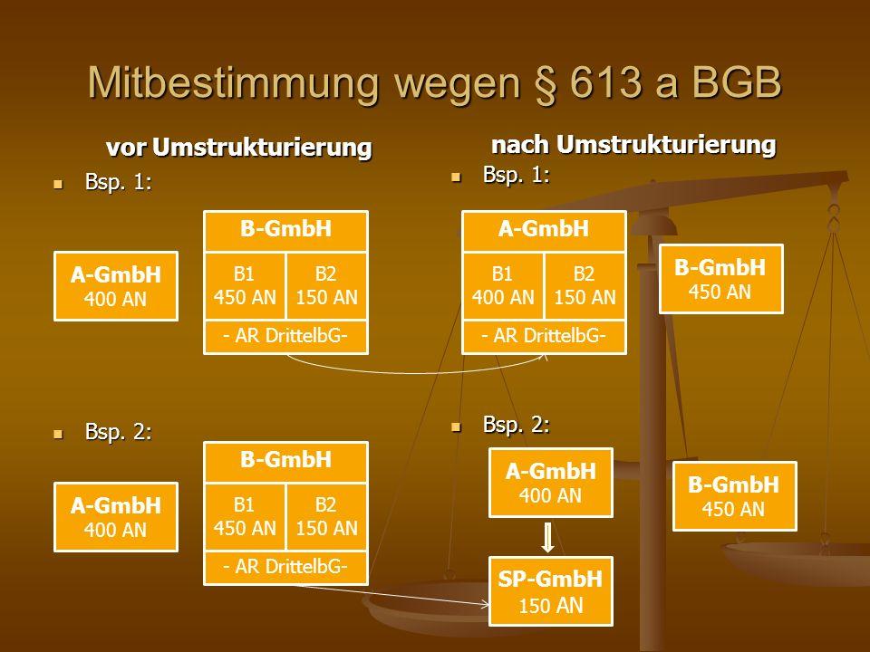 Mitbestimmung wegen § 613 a BGB vor Umstrukturierung Bsp. 1: Bsp. 2: nach Umstrukturierung Bsp. 1: Bsp. 2: A-GmbH 400 AN B-GmbH B1 450 AN B2 150 AN -