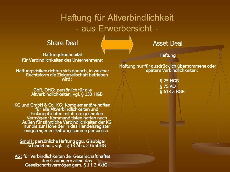 Haftung für Altverbindlichkeit - aus Erwerbersicht - Share Deal Haftungskontinuität für Verbindlichkeiten des Unternehmens; Haftungsrisiken richten si
