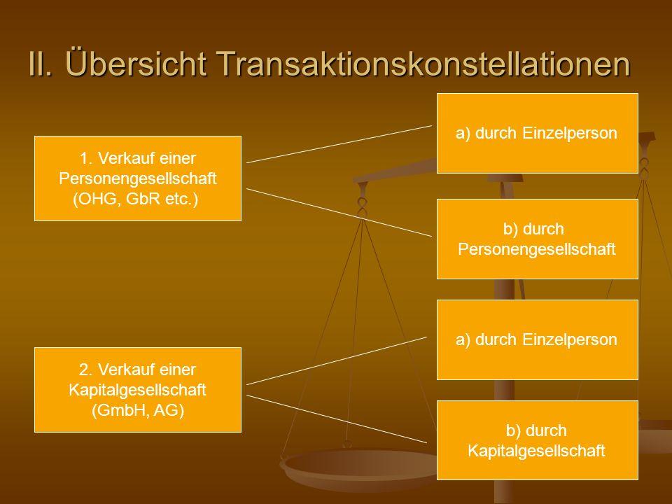 II. Übersicht Transaktionskonstellationen 1. Verkauf einer Personengesellschaft (OHG, GbR etc.) a) durch Einzelperson b) durch Personengesellschaft 2.
