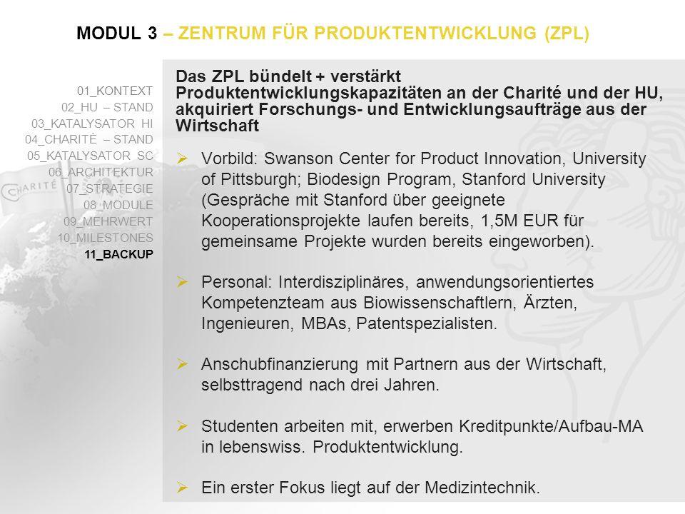 Das ZPL bündelt + verstärkt Produktentwicklungskapazitäten an der Charité und der HU, akquiriert Forschungs- und Entwicklungsaufträge aus der Wirtscha