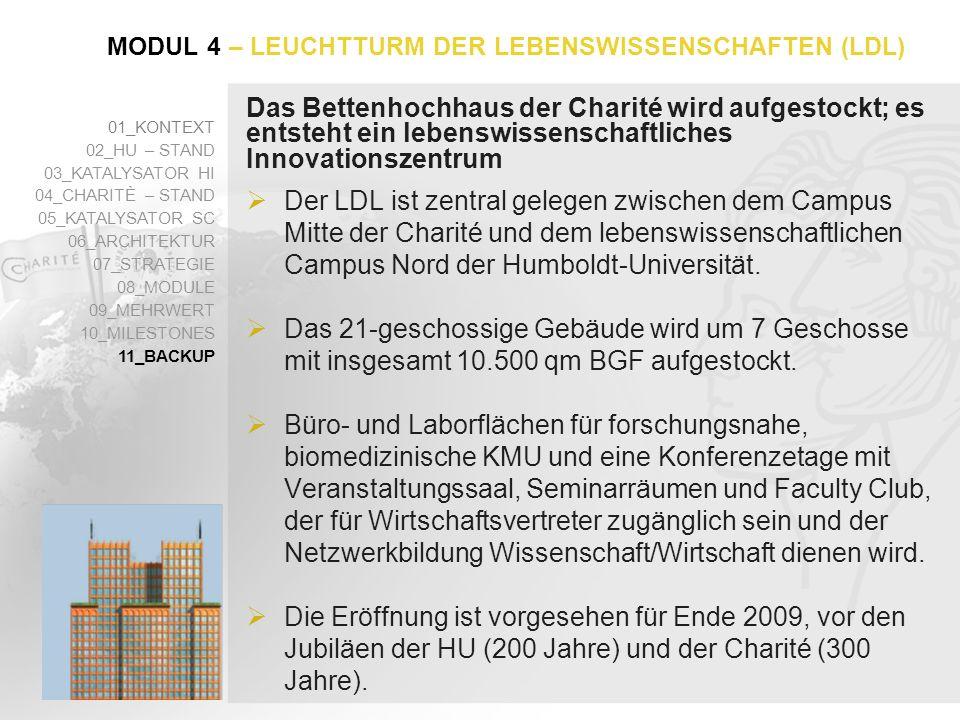 Das Bettenhochhaus der Charité wird aufgestockt; es entsteht ein lebenswissenschaftliches Innovationszentrum Der LDL ist zentral gelegen zwischen dem