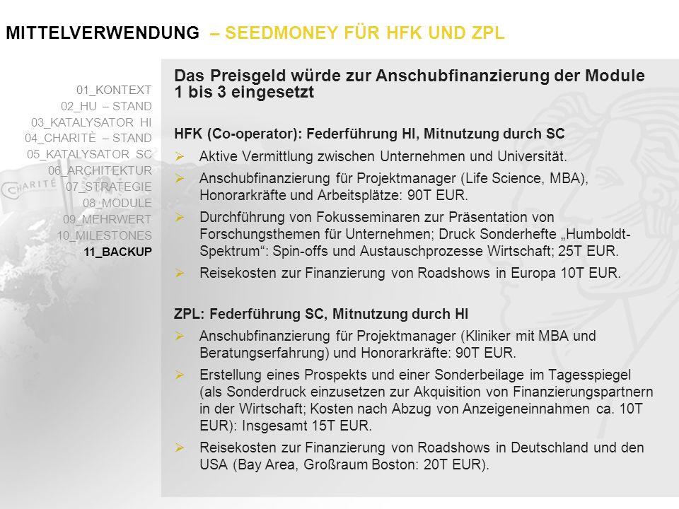 Das Preisgeld würde zur Anschubfinanzierung der Module 1 bis 3 eingesetzt HFK (Co-operator): Federführung HI, Mitnutzung durch SC Aktive Vermittlung z