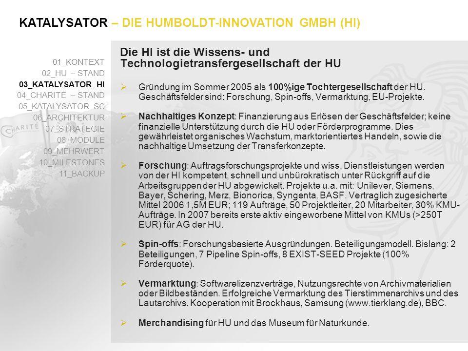 Die HI ist die Wissens- und Technologietransfergesellschaft der HU Gründung im Sommer 2005 als 100%ige Tochtergesellschaft der HU. Geschäftsfelder sin