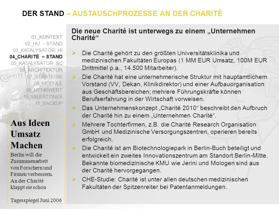 Die Stiftung Charité dient der Charité als Transmissionsriemen für Kapital, Ideen und Know-how aus der Wirtschaft 01_KONTEXT 02_HU – STAND 03_KATALYSATOR HI 04_CHARITÈ – STAND 05_KATALYSATOR SC 06_ARCHITEKTUR 07_STRATEGIE 08_MODULE 09_MEHRWERT 10_MILESTONES 11_BACKUP Die Stiftung Charité wurde im Dezember 2005 von Frau Johanna Quandt gestiftet.