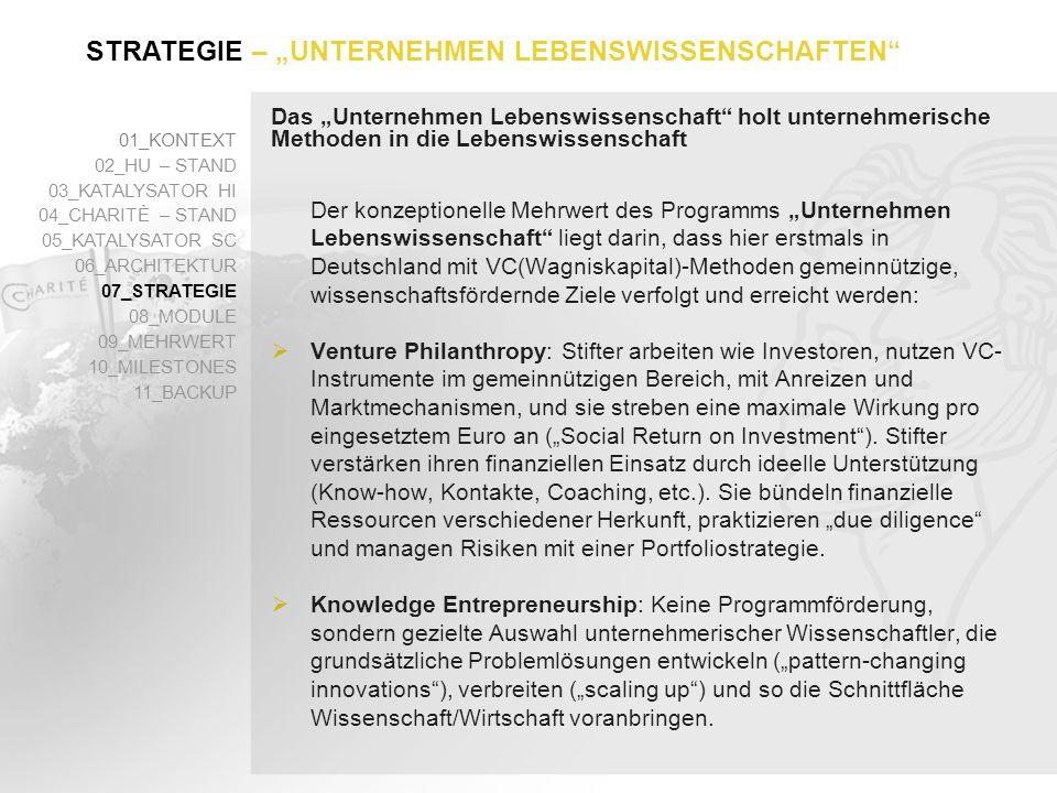 Innovative Einzelkonzepte werden in einer Gesamtstrategie zusammengeführt 01_KONTEXT 02_HU – STAND 03_KATALYSATOR HI 04_CHARITÈ – STAND 05_KATALYSATOR SC 06_ARCHITEKTUR 07_STRATEGIE 08_MODULE 09_MEHRWERT 10_MILESTONES 11_BACKUP Modul Wirkung HFK Humboldt- Facilitator- Konzept LSV Life Science Ventures ZPL Zentrum für Produktent- wicklung LDL Leuchtturm der Lebens- wissenschaften Hoch- schul- intern Accelerator Incubator Schaffung von Anreizen für verstärkte Spin- off Aktivitäten; Nachhaltigkeit Keine Produktidee darf verloren gehen; Lehren, vom Produkt her zu denken Flächen für von HI/ SC betreute Ausgründungen; Interdisziplinärer Treffpunkt regionalCo- operator Bedeutender regionaler VC- Geber; USP: Life Science Kooperation Berliner Universitäten Treffpunkt für Austauschpro- zesse mit der Wirtschaft national inter- national Co-locatorSignal an externe VC-Geber, dass vitale Gründungs- szene existiert Stanford als Partner, schafft weltweite Aufmerksamkeit Anlaufstelle für internationale Life Science Projekte; Wahrzeichen für Gesundheitswirt- schaft Berlins – UNTERNEHMERISCHE IDEEN FÜR DEN TRANSFERMODULE