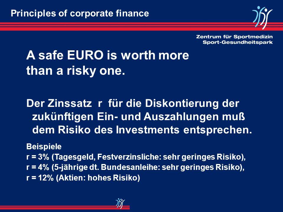 Investition 4 Heute werden 100 EURO investiert, in 10 Jahren erhalte ich 200 EURO zurück. Das Risiko des Geschäftes rechtfertigt eine Verzinsung von 5