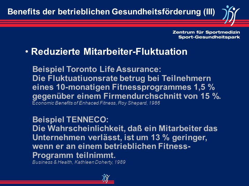 Reduzierte Mitarbeiter-Fluktuation Beispiel Toronto Life Assurance: Die Fluktuatiuonsrate betrug bei Teilnehmern eines 10-monatigen Fitnessprogrammes 1,5 % gegenüber einem Firmendurchschnitt von 15 %.