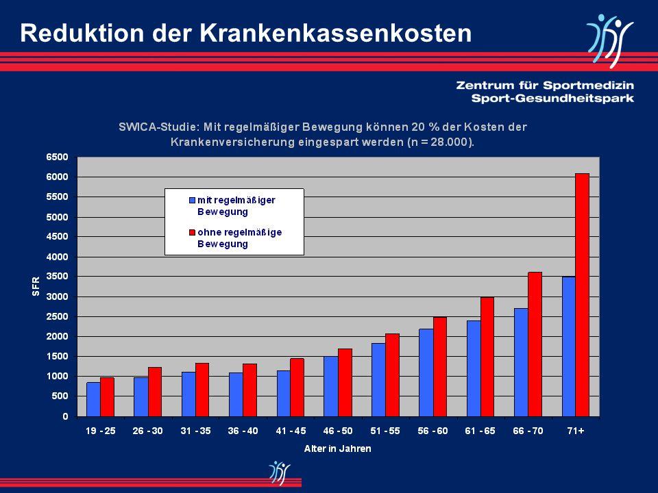 Einnahme-Überschussrechnung (II) Ausgaben / PersonalkostenIST 2001Plan 2002IST 2002Plan 2003 Gehaltskosten, Löhne431.985,26472.000,00463.201,99470.000,00 Sozialversicherung82.411,4396.000,0092.080,3895.000,00 Honorarkosten248.433,79240.000,00246.976,88260.000,00 Sonst.