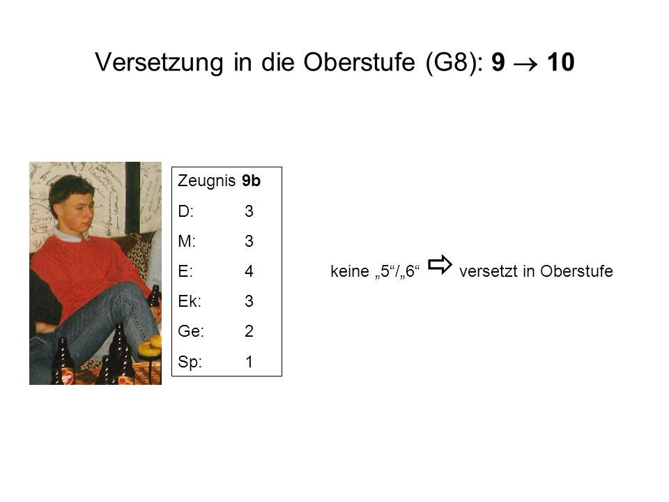 Versetzung in die Oberstufe (G8): 9 10 Zeugnis 9b D:3 M:3 E:4 Ek:3 Ge:2 Sp:1 keine 5/6 versetzt in Oberstufe