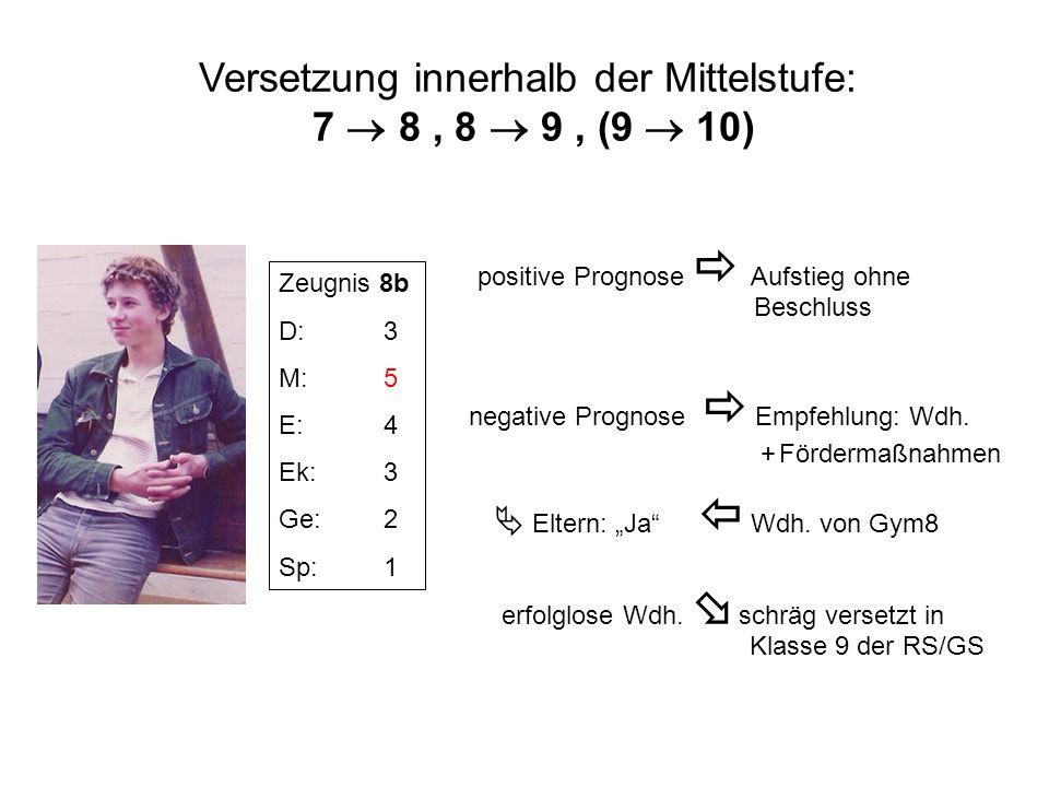 Zeugnis 8b D:3 M:5 E:4 Ek:3 Ge:2 Sp:1 positive Prognose Aufstieg ohne Beschluss negative Prognose Empfehlung: Wdh. + Fördermaßnahmen Eltern: Ja Wdh. v