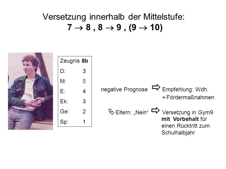 Zeugnis 8b D:3 M:5 E:4 Ek:3 Ge:2 Sp:1 negative Prognose Empfehlung: Wdh. + Fördermaßnahmen Eltern: Nein Versetzung in Gym9 mit Vorbehalt für einen Rüc