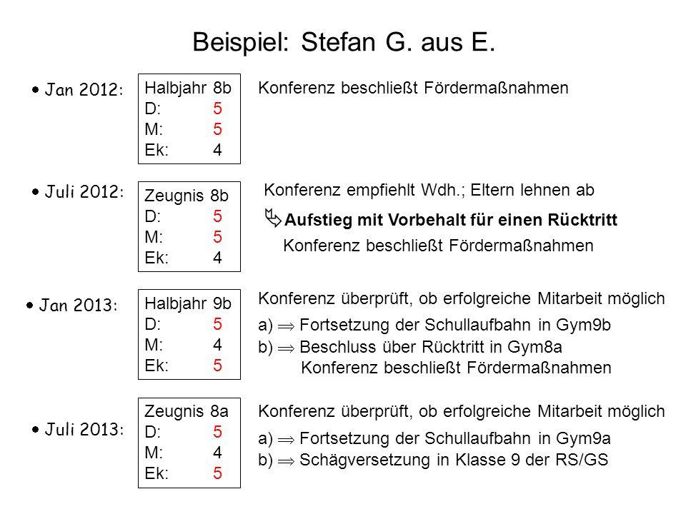 Beispiel: Stefan G. aus E. Juli 2012: Halbjahr 8b D:5 M:5 Ek:4 Konferenz beschließt Fördermaßnahmen Jan 2012: Zeugnis 8b D:5 M:5 Ek:4 Konferenz empfie