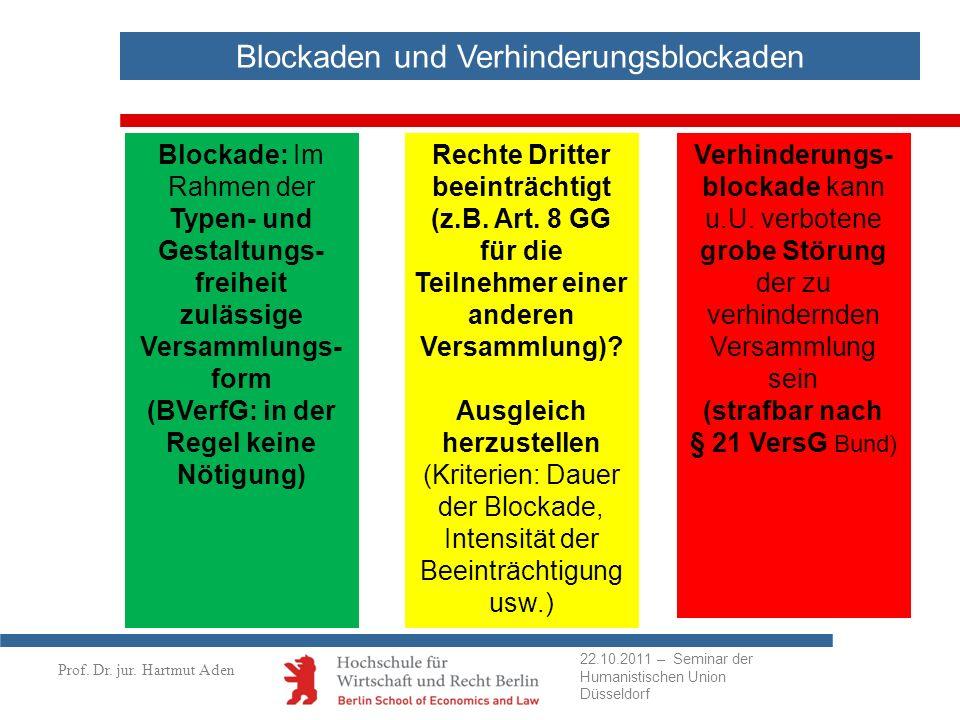 Prof. Dr. jur. Hartmut Aden Blockaden und Verhinderungsblockaden Blockade: Im Rahmen der Typen- und Gestaltungs- freiheit zulässige Versammlungs- form