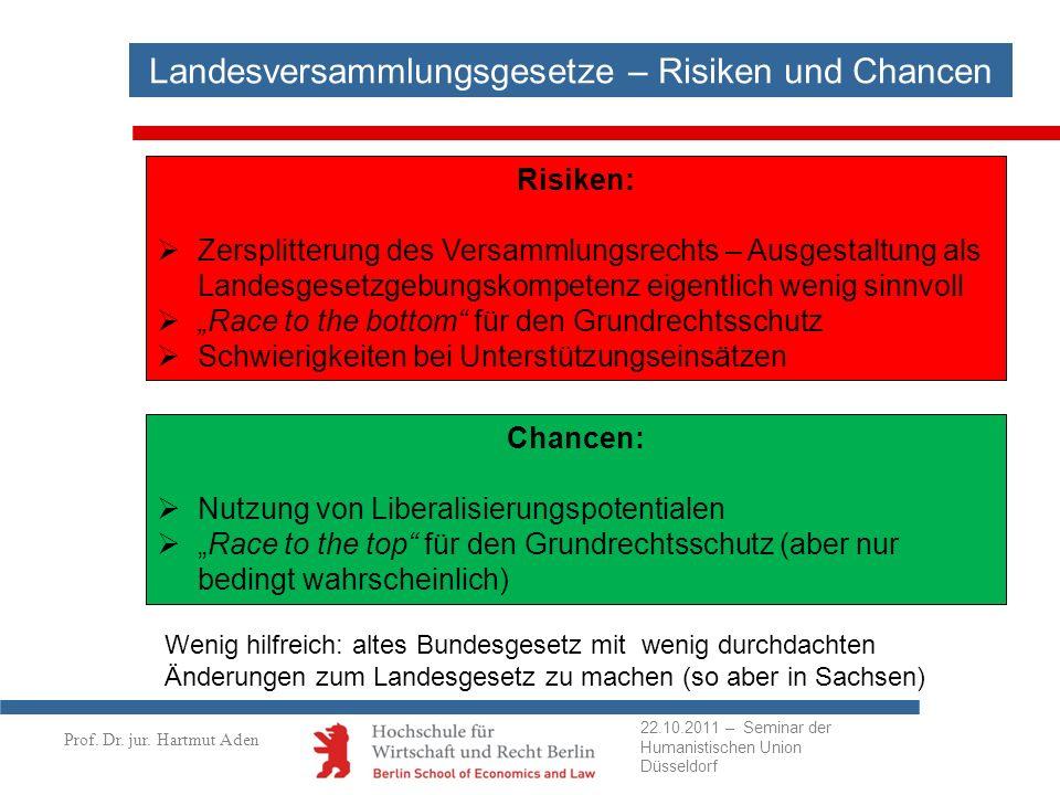 Prof. Dr. jur. Hartmut Aden Landesversammlungsgesetze – Risiken und Chancen Risiken: Zersplitterung des Versammlungsrechts – Ausgestaltung als Landesg