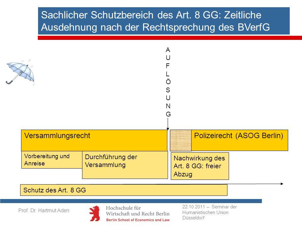 Prof. Dr. Hartmut Aden Sachlicher Schutzbereich des Art. 8 GG: Zeitliche Ausdehnung nach der Rechtsprechung des BVerfG AUFLÖSUNGAUFLÖSUNG Polizeirecht