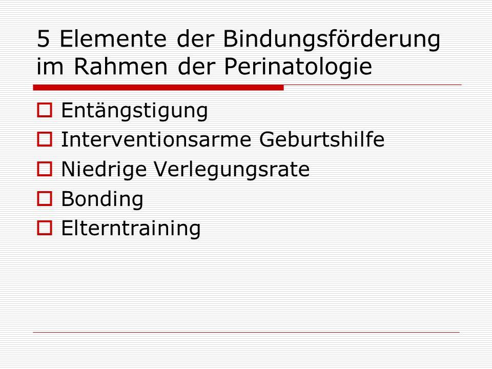 5 Elemente der Bindungsförderung im Rahmen der Perinatologie Entängstigung Interventionsarme Geburtshilfe Niedrige Verlegungsrate Bonding Elterntraini