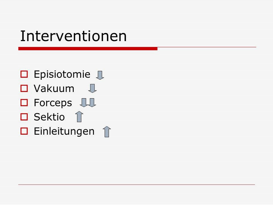 Interventionen Episiotomie Vakuum Forceps Sektio Einleitungen