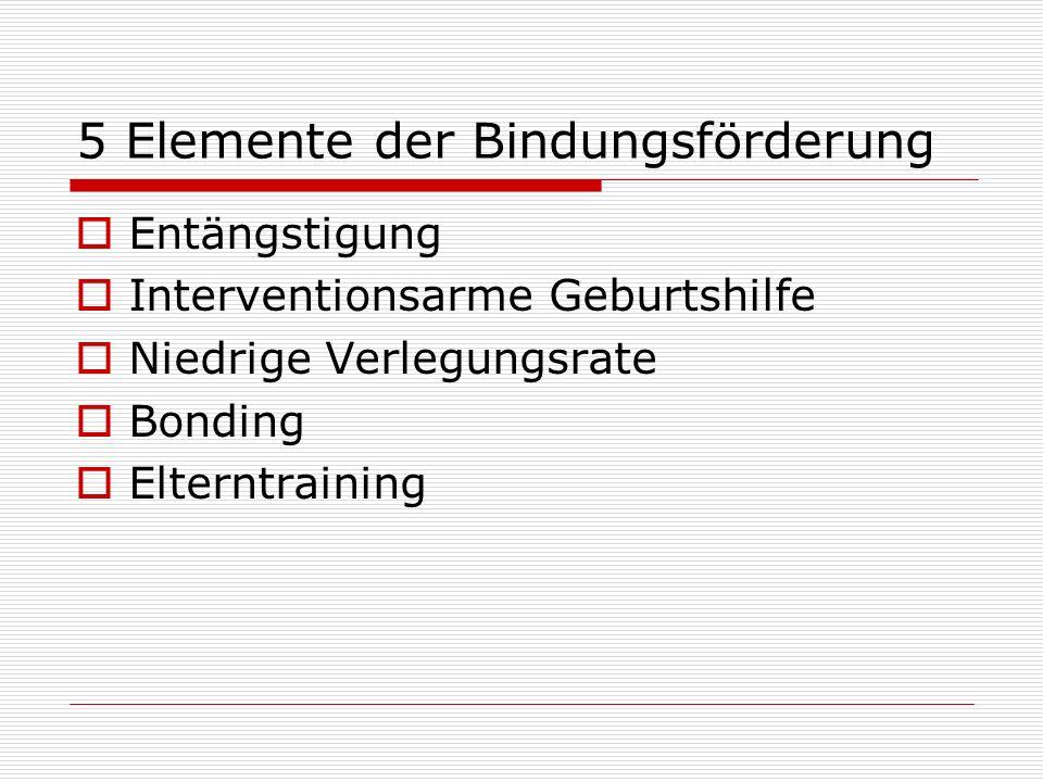 5 Elemente der Bindungsförderung Entängstigung Interventionsarme Geburtshilfe Niedrige Verlegungsrate Bonding Elterntraining