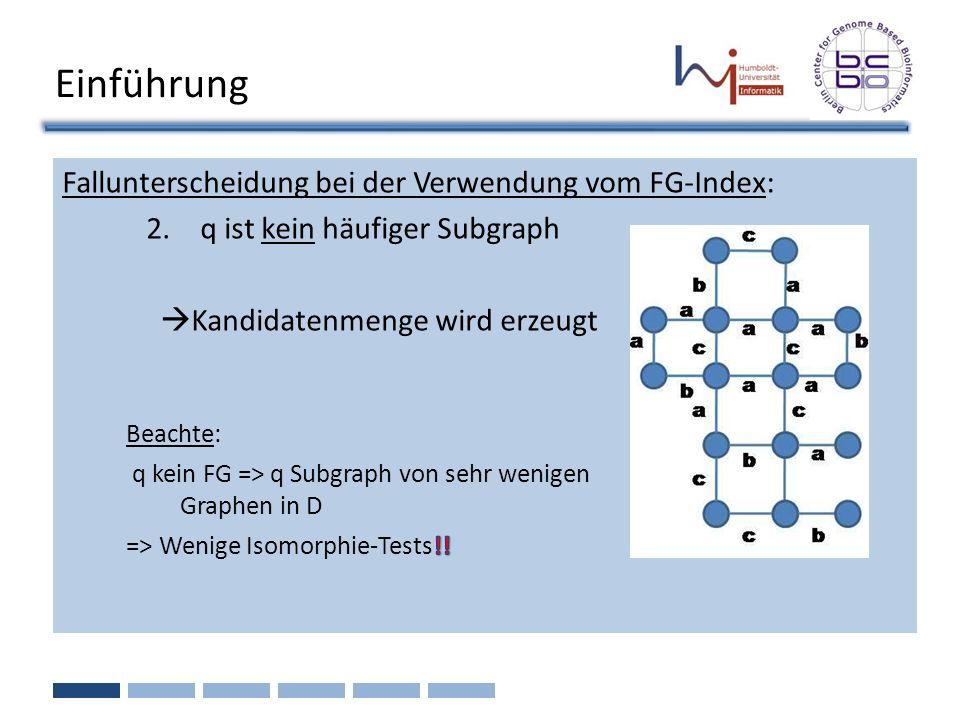 Einführung Fallunterscheidung bei der Verwendung vom FG-Index: 2.q ist kein häufiger Subgraph Kandidatenmenge wird erzeugt
