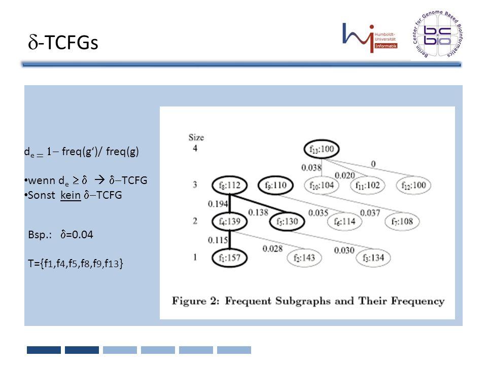 -TCFGs d e freq(g)/ freq(g) wenn d e TCFG Sonst kein TCFG Bsp.: =0.04 T={f 1,f 4,f 5,f 8,f 9, f 13 }