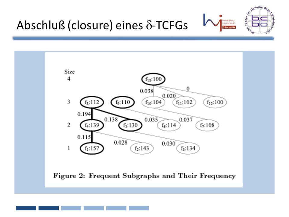 Abschluß (closure) eines -TCFGs