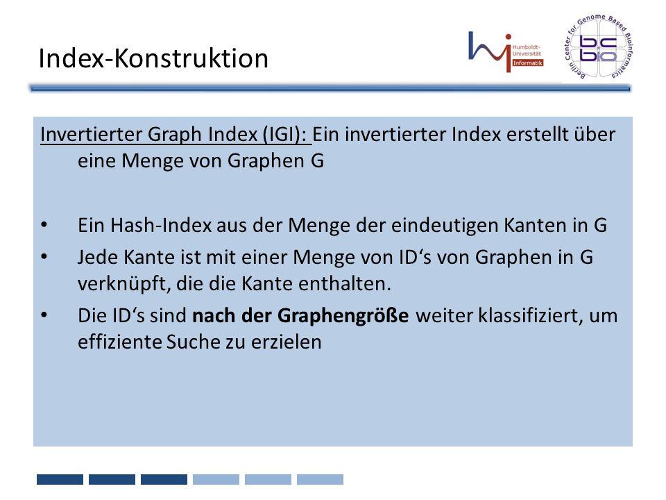 Index-Konstruktion Invertierter Graph Index (IGI): Ein invertierter Index erstellt über eine Menge von Graphen G Ein Hash-Index aus der Menge der eind