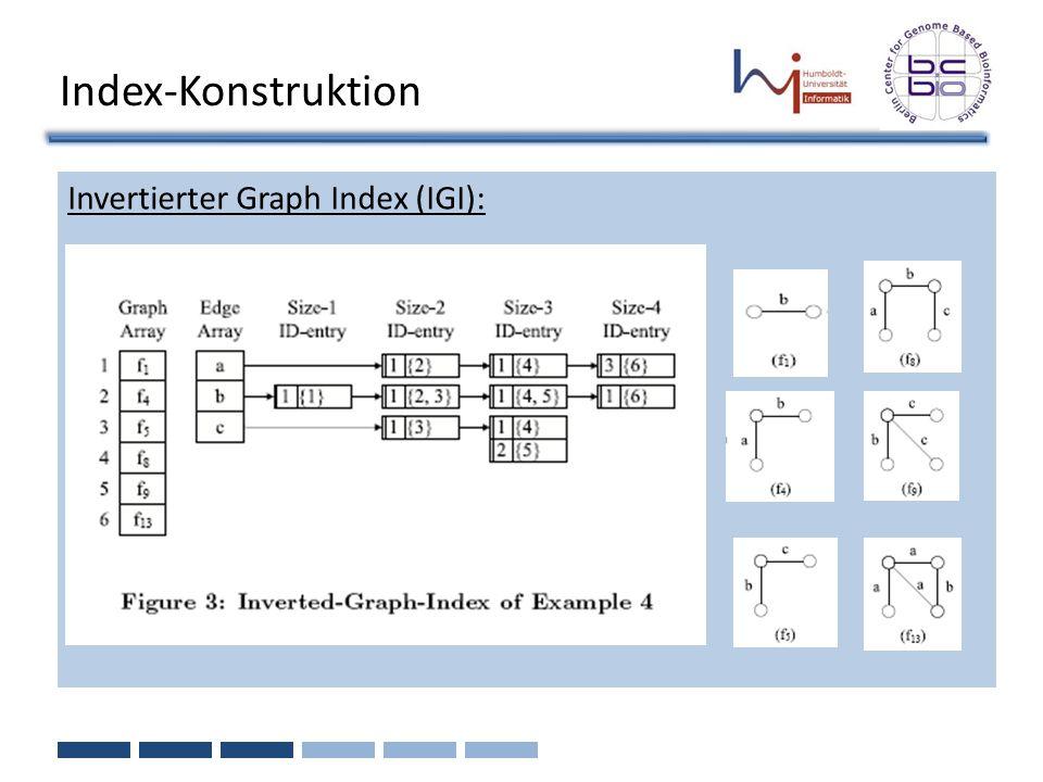Index-Konstruktion Invertierter Graph Index (IGI):