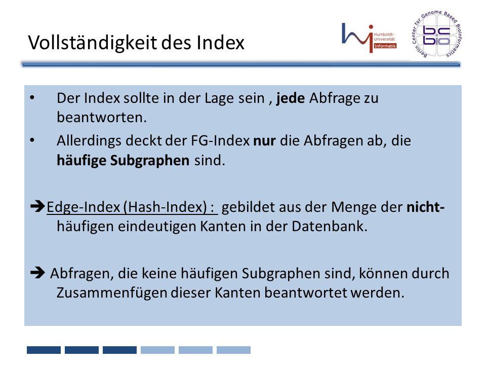 Vollständigkeit des Index Der Index sollte in der Lage sein, jede Abfrage zu beantworten. Allerdings deckt der FG-Index nur die Abfragen ab, die häufi