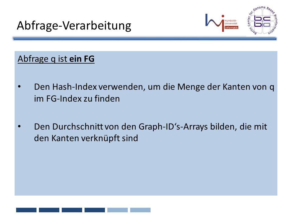 Abfrage-Verarbeitung Abfrage q ist ein FG Den Hash-Index verwenden, um die Menge der Kanten von q im FG-Index zu finden Den Durchschnitt von den Graph