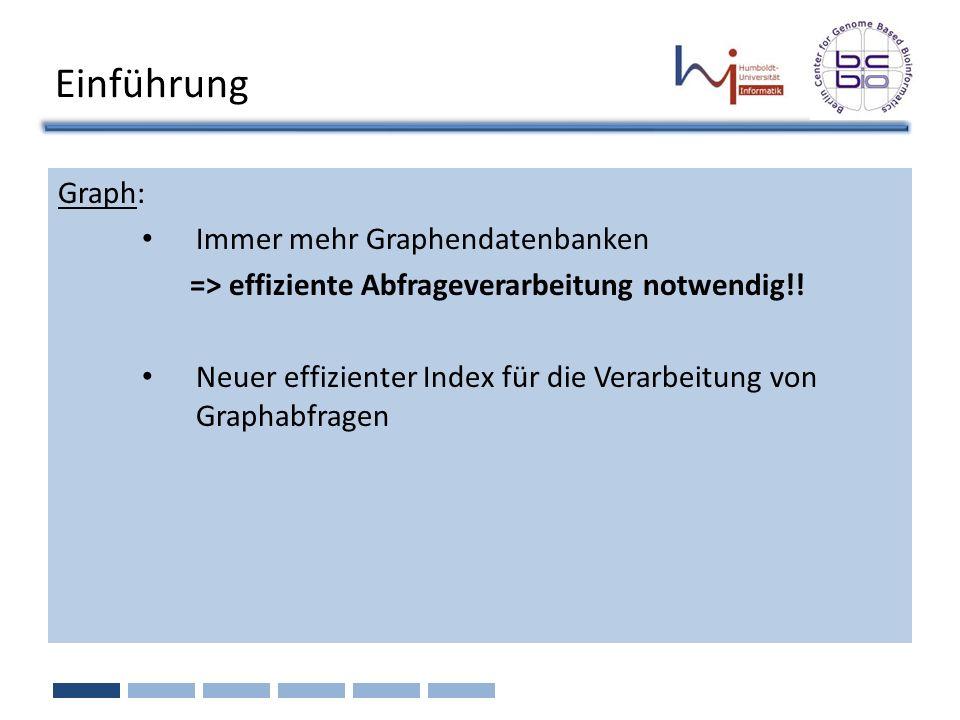 Einführung Graph: Immer mehr Graphendatenbanken => effiziente Abfrageverarbeitung notwendig!! Neuer effizienter Index für die Verarbeitung von Graphab