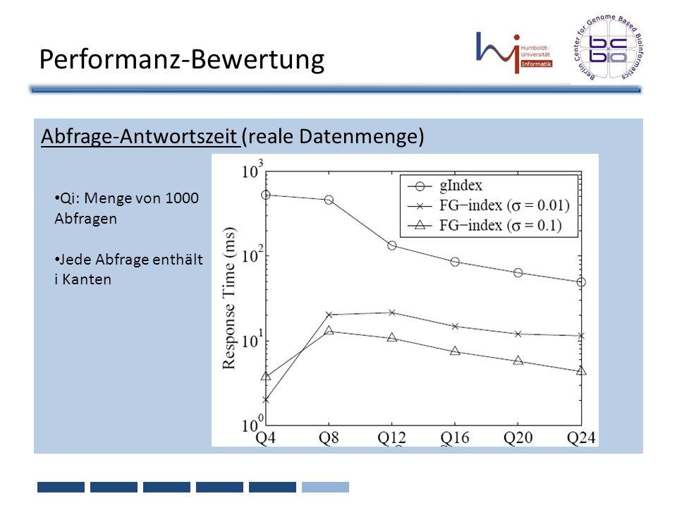 Performanz-Bewertung Abfrage-Antwortszeit (reale Datenmenge) Qi: Menge von 1000 Abfragen Jede Abfrage enthält i Kanten