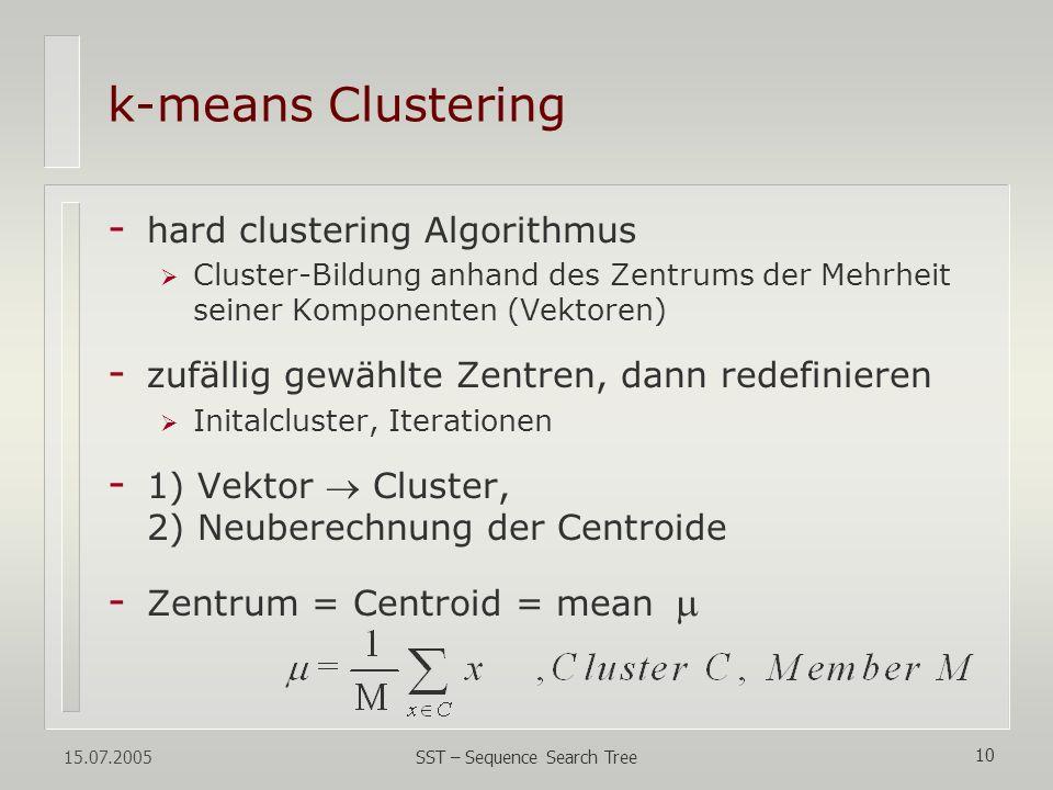 15.07.2005 SST – Sequence Search Tree 10 k-means Clustering - hard clustering Algorithmus Cluster-Bildung anhand des Zentrums der Mehrheit seiner Komp